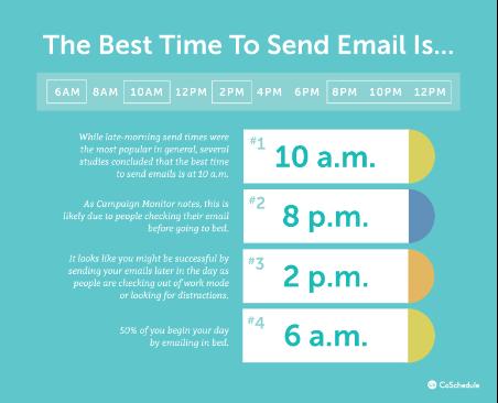 独立站邮件营销