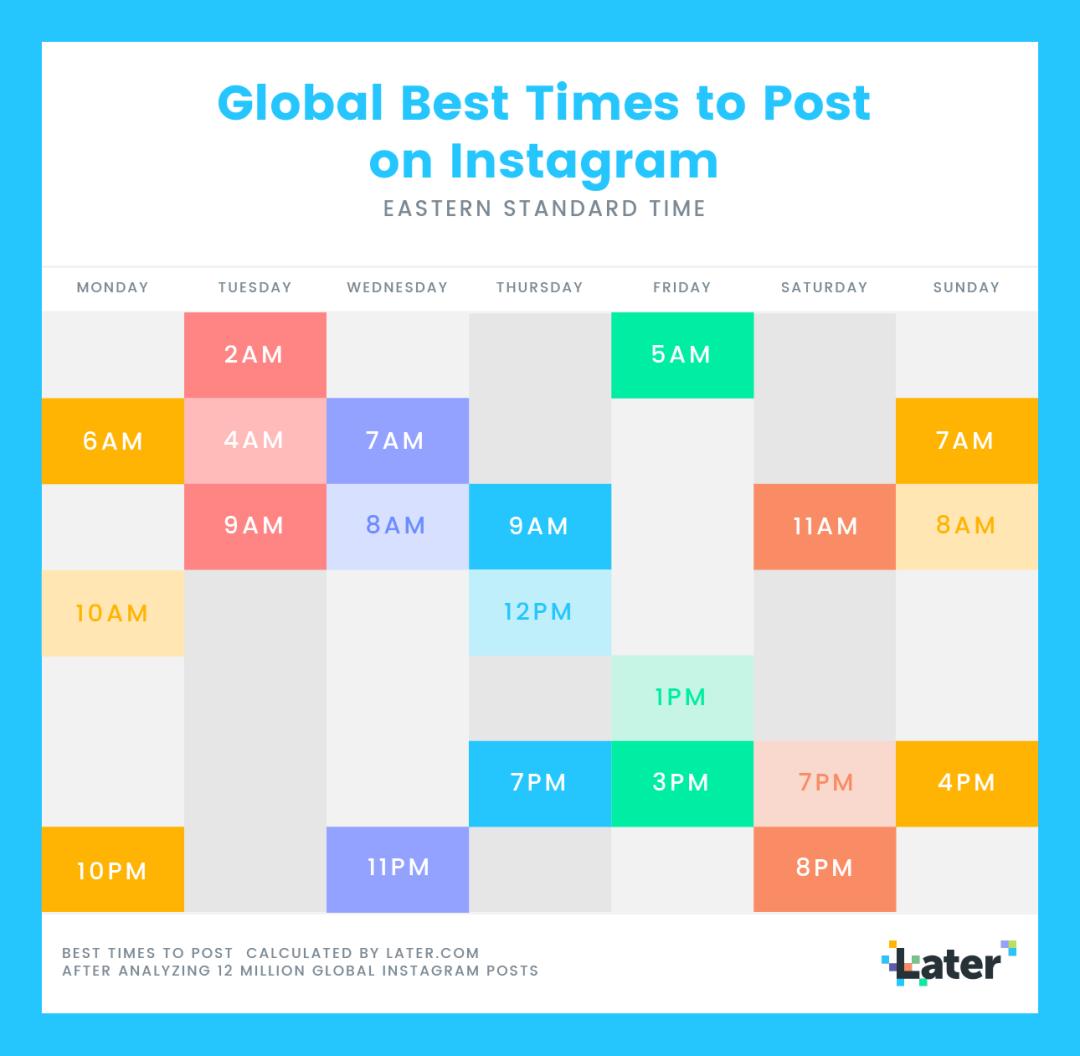 instagram独立站用户