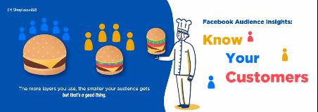 独立站facebook广告转换率
