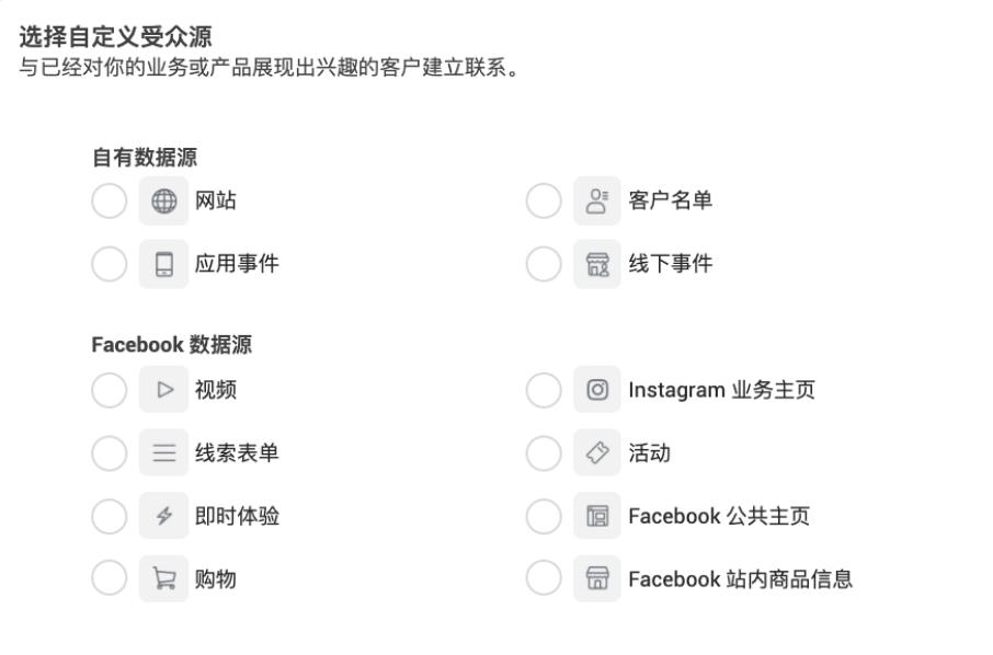 facebook独立站广告