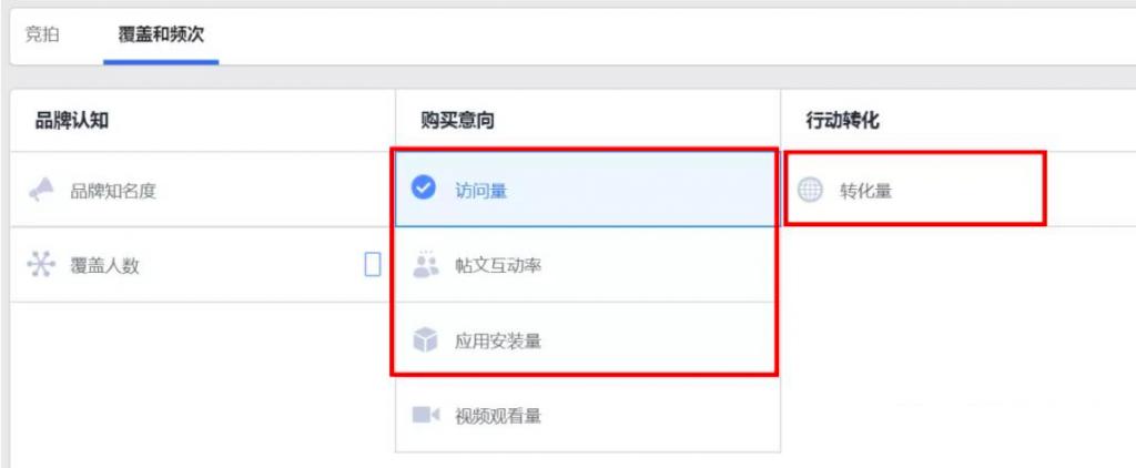 独立站facebook广告推广