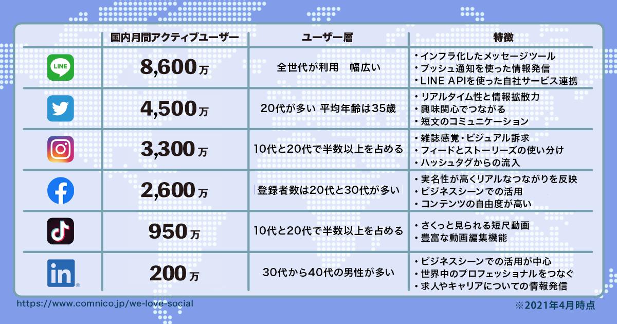 独立站日本如何引流