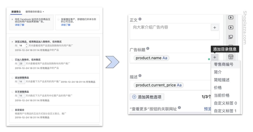 facebook流量独立站电商