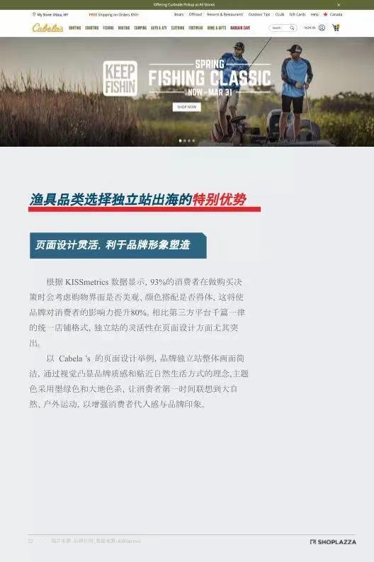 中国渔具品类选择独立站出海优势