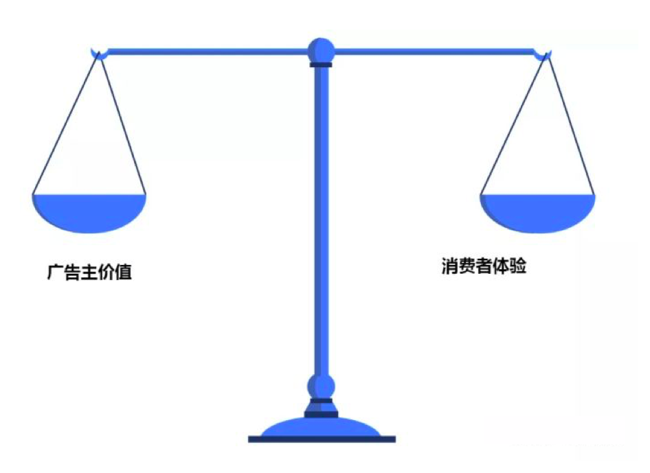facebook独立站广告投放教程